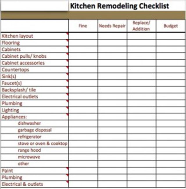 Kitchen remodel checklist excel budget for Construction finishing checklist